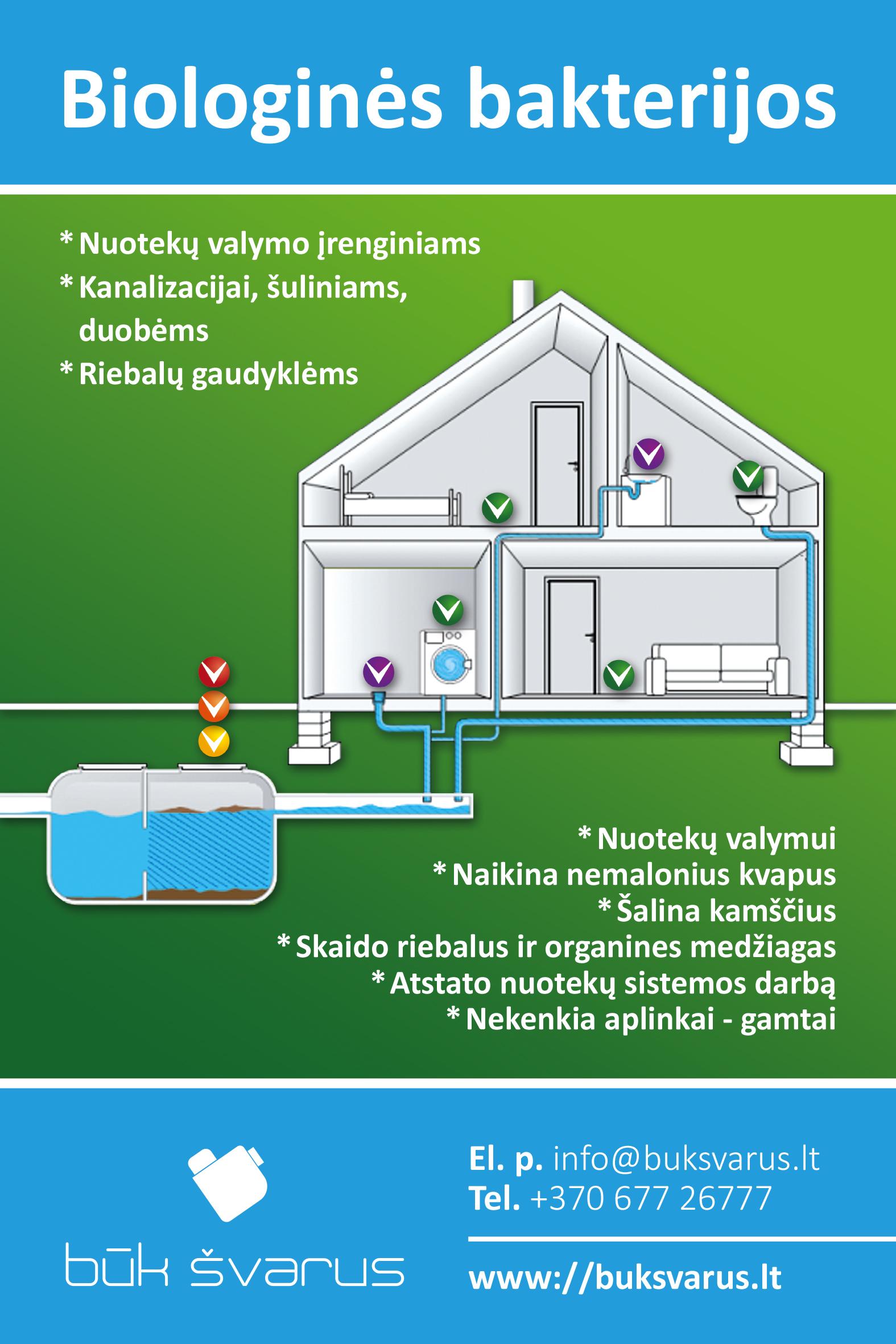 biologinė kanalizacijos priežiūra